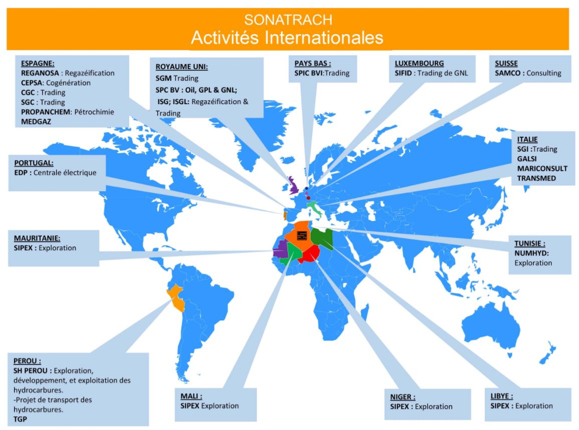 Sonatrach International Aktivities
